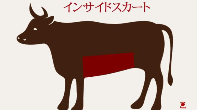 牛肉部位インサイドスカート
