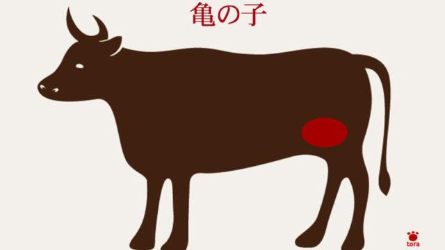 牛肉部位亀の子食べ方