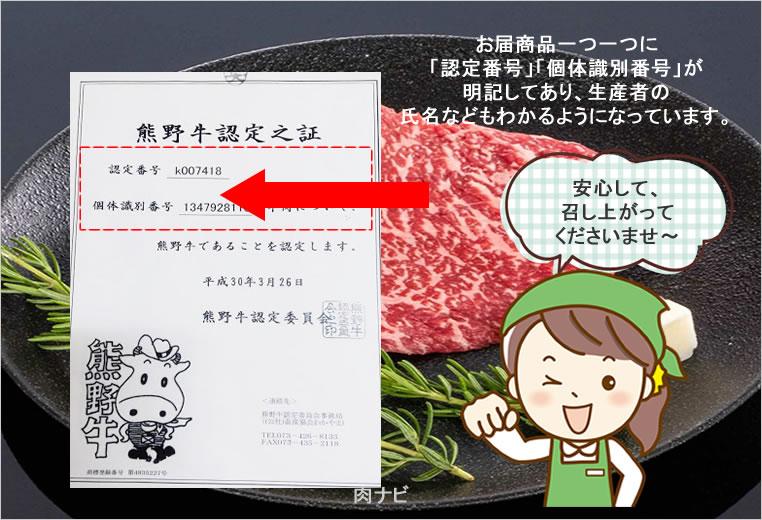 熊野和牛証明書